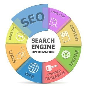 SEO - Search Enginge Optimization - Lowell, MA